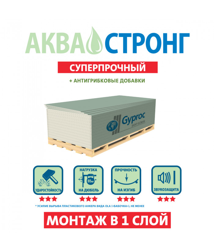 Гипсокартон влагостойкий  Gyproc (Гипрок)  Аква Стронг (1200х2500) 15 мм